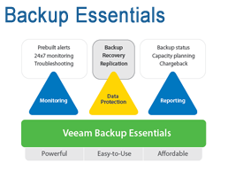 Veeam Backup Essentials