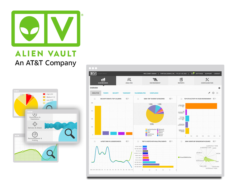 AlienVault AT&T Cybersecurity Unified Security Management